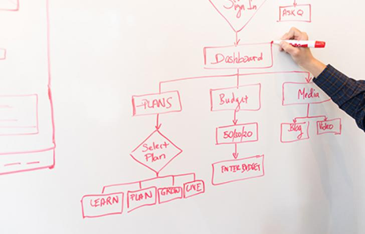Betrieblicher Innovationstransfer als strategische Disziplin